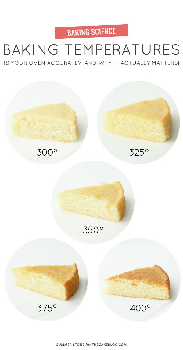 3-baking_temperature_comparison